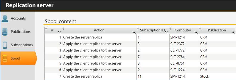 Queue of replicas to process on the server
