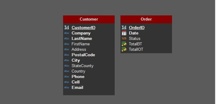 Customer and Order data files in the data model editor