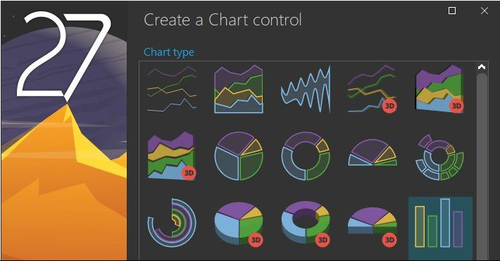 Chart control creation wizard