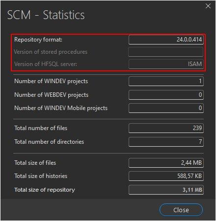 SCM statistics